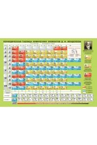 Таблица Менделеева. Таблица Растворимости. А5 (цветная)