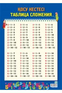Қосу кестесі. Таблица сложения. А4