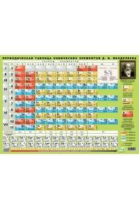 Периодическая таблица химических элементов Д. И. Менделеева